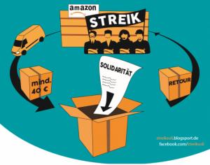 Heute: Amazon-Streik praktisch unterstützen